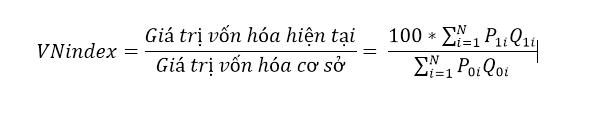cong thuc tinh chi so vn