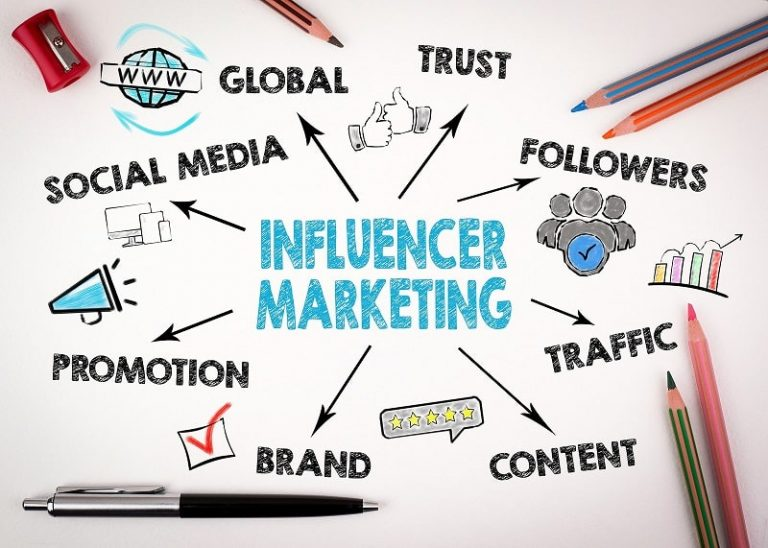 de-chien-dich-Influencer-marketing-thanh-cong-can-lua-chon-duoc-Influencer-thich-hop